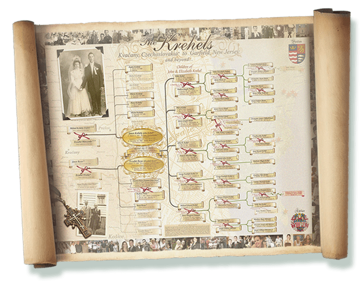 family tree history scroll
